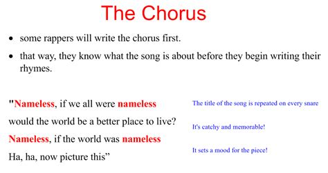 how to write song titles in a paper how to write a song title in a paper 28 images do you