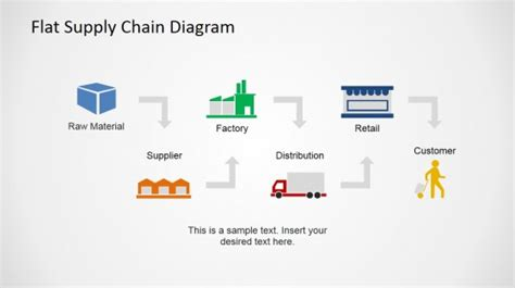 Storage Powerpoint Templates Supply Chain Powerpoint Template