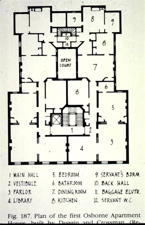 apartment floor plans nyc notes on lecture 9