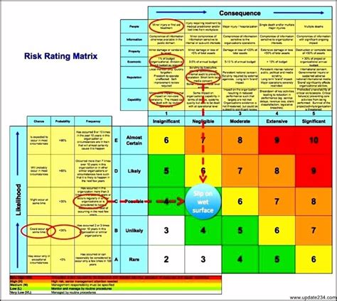 business risk assessment template business risk assessment template excel template