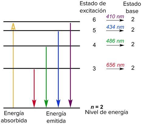 fsica y qumica serie 8468017426 20 departamento de fsica y qumica quimica fisica del estado solido el gas de electrones