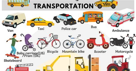 Car Types Common by Common Vehicles Vocabulary Modes Of Transportation 7 E S L