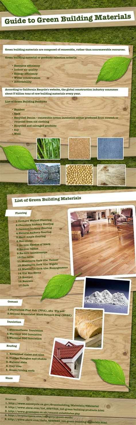 arden environmental a guide to understanding green buildings 7 best materials infographics images on pinterest