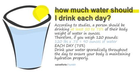 How Much Detox Water Should I Drink A Day 17 best images about nutrients water on