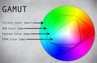 color gamut definition how to make a graphic novel comic book part 4 pre press