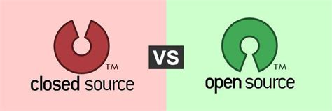 open source blueprint software proprietary source vs open source