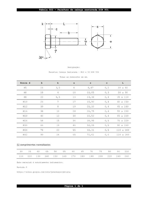 Tabelas de Mecânica: Parafuso de cabeça sextavada DIN 931