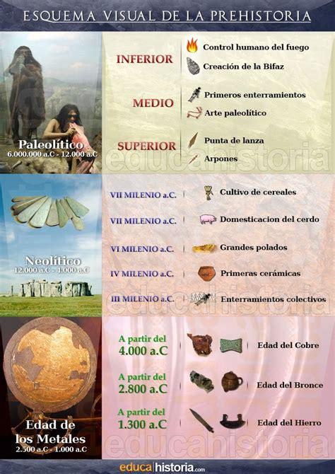 prehistoria i las 8499611680 las 25 mejores ideas sobre prehistoria primaria en dinosaurios ni 241 os dinosaurios