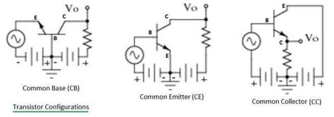 npn transistor in ce configuration difference between cb ce cc transistor configurations