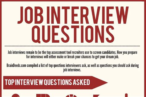 below are 15 interview questions and answers as compiled the page