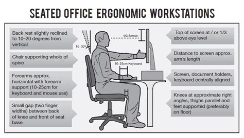 Ergonomic Desk Setup The Three Ergonomic Mistakes We All Make Wellbeing Au