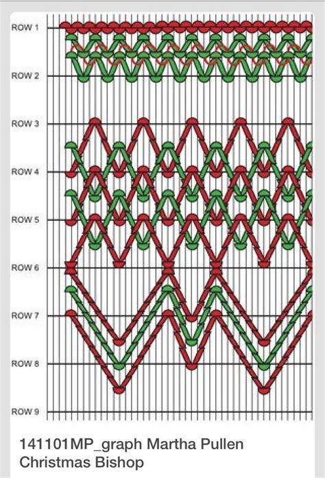 grid pattern for matrix design of canadian smocking pin by ann hollowell on smocking plates pinterest