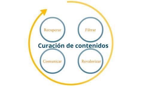 aromaterapia para la curacion 8480199059 191 para qu 233 sirve la curaci 243 n de contenidos todomarketingdigital