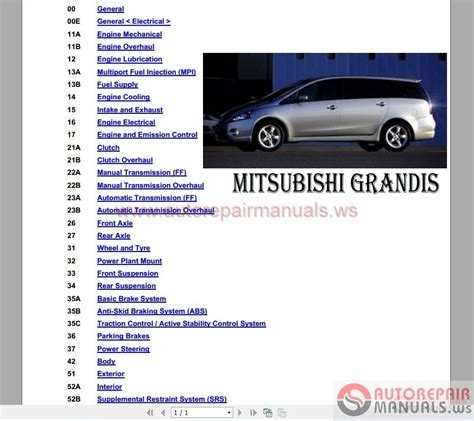 best auto repair manual 2006 mitsubishi eclipse electronic throttle control work repair manual 2004 mitsubishi eclipse mitsubishi eclipse 2004 service repair