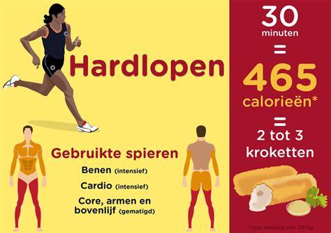 roeien hoeveel calorieen de olympische sporten die de meeste calorie 235 n verbranden