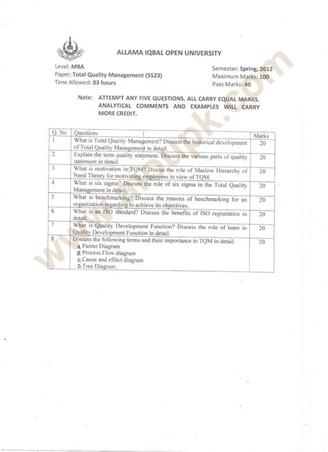 Is The Mba Obsolete by Total Quality Management Code 5523 Level Mba Aiou Paper