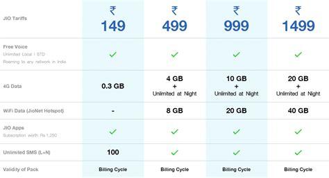 airtel broadband unlimited home plans 2017