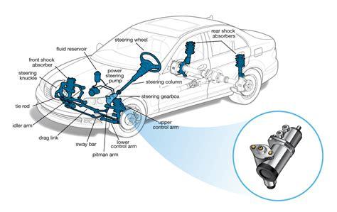 car gearbox diagram steering gearbox cars