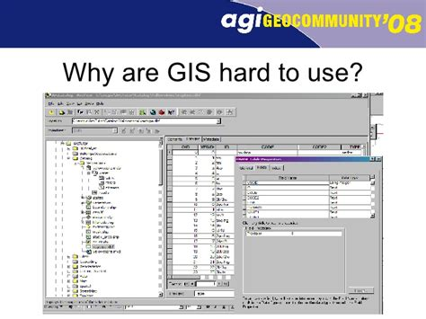 9 acquire gis agi 2008 usability and gis