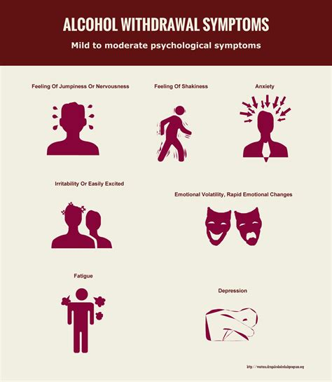 Alcool Detox by Withdrawal Symptons Infographic Health