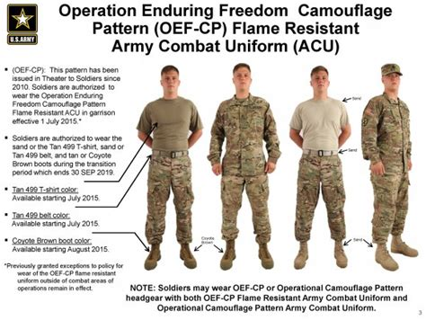 new army pt uniform alaract new army uniform alaract newhairstylesformen2014 com
