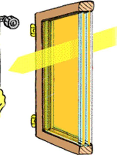 U Wert Doppelverglasung by Verglasung Fenster Energie Umwelt Ch