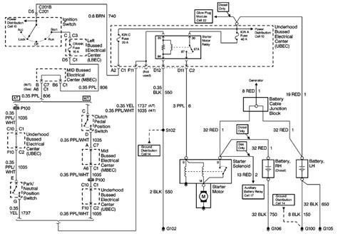 2002 chevrolet kodiak wiring diagram 2002 get free image about wiring diagram repair guides starting charging systems 1999 starting charging systems 1999