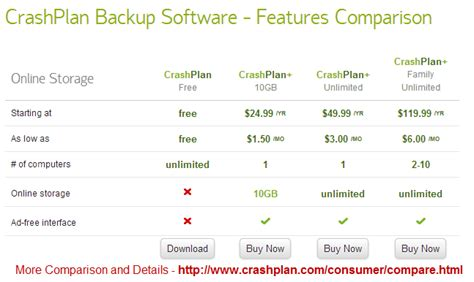 layout plus software crashplan plus review is this online backup solution