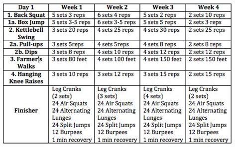spartan beast workout day 1 spartan