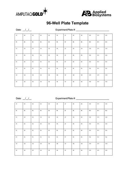 plate template  commercewordpress