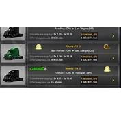 Hungarian Forint  ATS Mods / American Truck Simulator