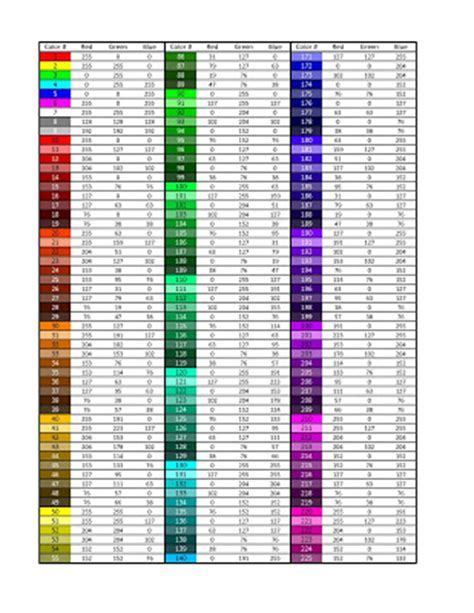 Selection Interior Colorindex by Indexed Color