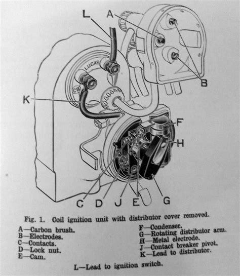 morris magneto wiring diagrams ignition diagram magneto