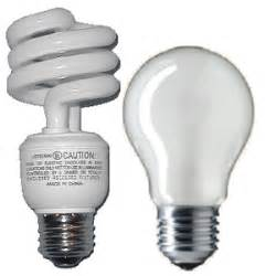 The Dim Idea Of The United States To Ban The Sale Of Light Bulbs For Sale