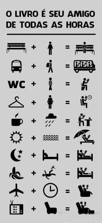 Infográfico: O Companheiro de Todas as Horas | Amantes de