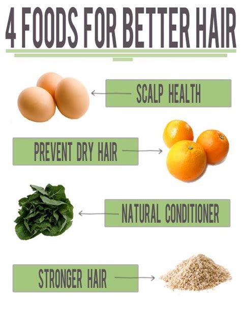 healthy fast hair growth top 10 foods for faster hair growth fast hair growth