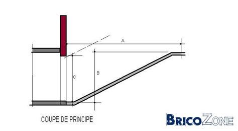 Faire Une Dalle Beton 945 by De Pente D Une Re D Acc 232 S