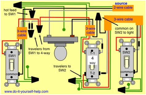 dimmer 4 way light switch wiring diagram get free image