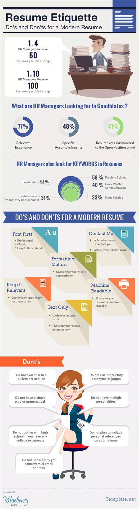 typical resume layout the qualify resume layout for 2015 2016 resume 2015