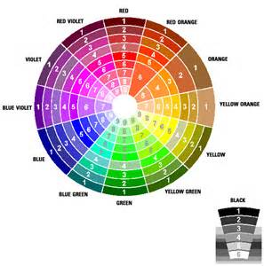 color charts amp tools by florence w deems