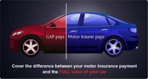 gap insurance confusedcom