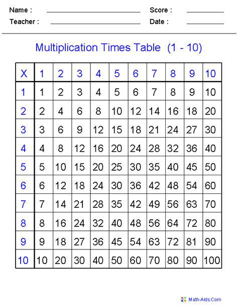 printable multiplication table 3rd grade multiplication worksheets multiplication worksheets for