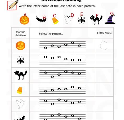 Note Reading Practice Worksheets by Note Worksheets Abitlikethis