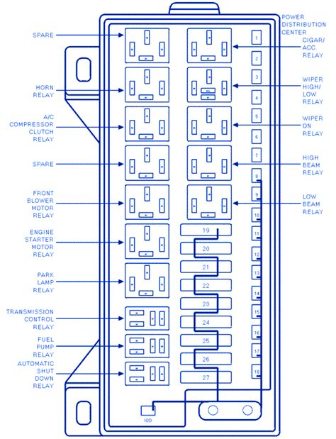 Oldsmobile Cutlass 2 8l 1989 Under Dash Fuse Box Block