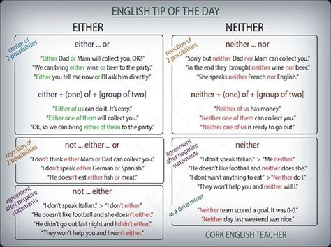 present perfect a mindfulness approach to letting go of perfectionism and the need for control ebook 66 best esl grammar images on pinterest english grammar