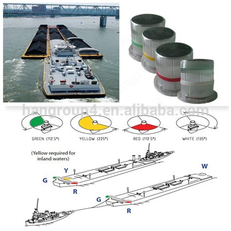 Solar Powered Led Marine Navigation Light Buy Marine Solar Navigation Lights