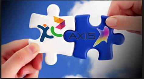 Voucher Kuota Aigo Axis mengsisi pulsa paket data axis xl menggunakan chip dompul