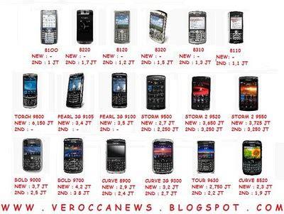 Hp Blackberry Keluaran Baru harga blackberry terbaru harga bekas bb hp media untuk