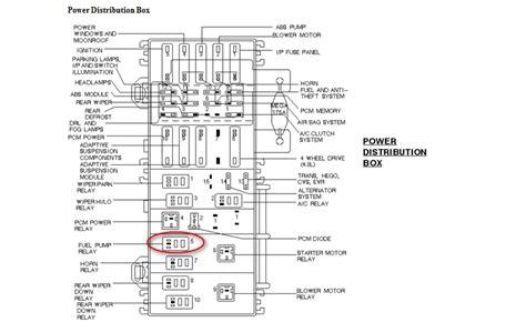 1998 ford explorer wiring diagram 1998 ford explorer fuel wiring diagrams wiring