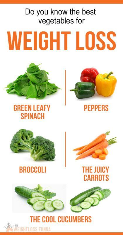 weight loss nutrition do you the best vegetables for weight loss